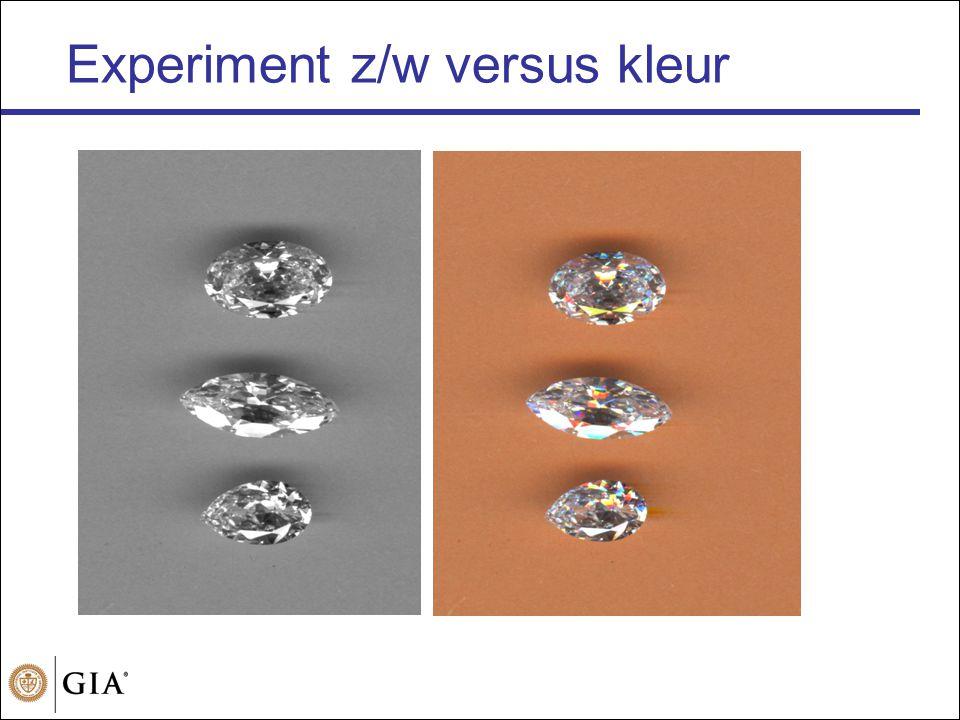 Experiment z/w versus kleur