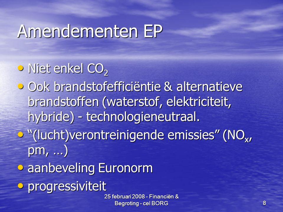 25 februari 2008 - Financiën & Begroting - cel BORG8 Amendementen EP • Niet enkel CO 2 • Ook brandstofefficiëntie & alternatieve brandstoffen (waterstof, elektriciteit, hybride) - technologieneutraal.