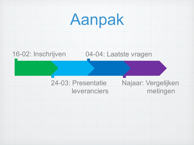 Aanpak 16-02: Inschrijven 24-03: Presentatie leveranciers 04-04: Laatste vragen Najaar: Vergelijken metingen