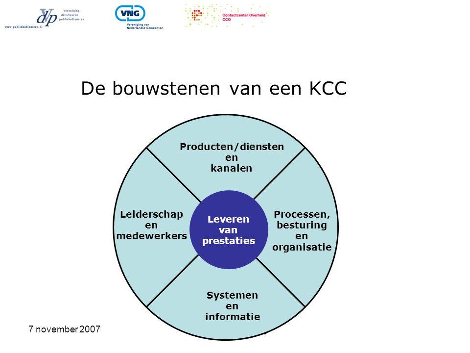 7 november 2007Multichanneling De bouwstenen van een KCC Leveren van prestaties Processen, besturing en organisatie Systemen en informatie Producten/diensten en kanalen Leiderschap en medewerkers