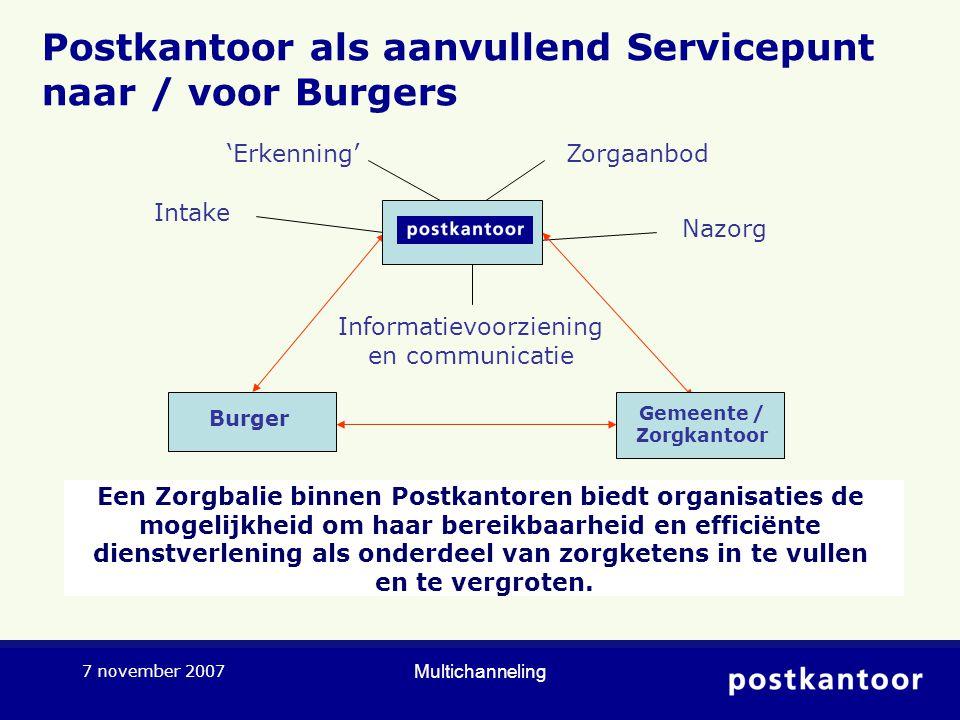 Multichanneling 7 november 2007 Informatievoorziening en communicatie Intake Nazorg Zorgaanbod Burger Postkantoor als aanvullend Servicepunt naar / vo