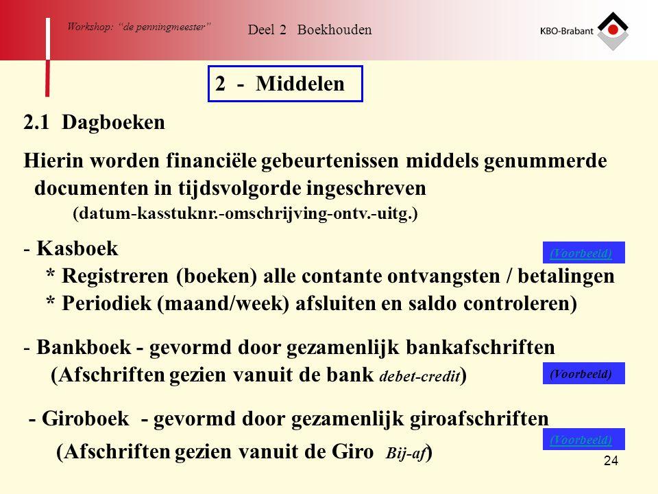 """24 Workshop: """"de penningmeester"""" Deel 2 Boekhouden 2 - Middelen 2.1 Dagboeken Hierin worden financiële gebeurtenissen middels genummerde (datum-kasstu"""