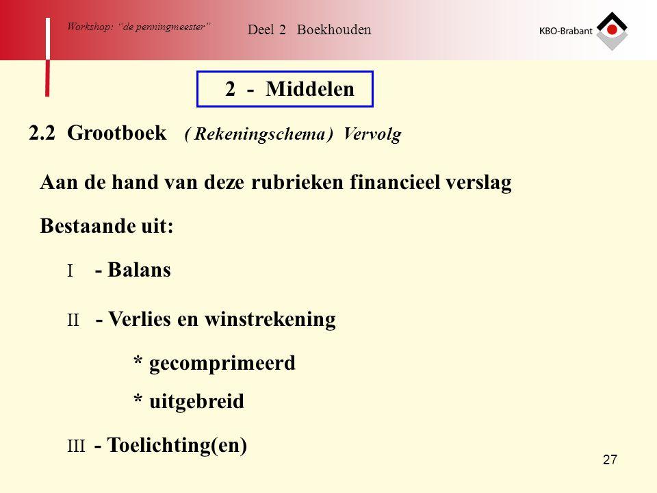 """27 Workshop: """"de penningmeester"""" Deel 2 Boekhouden 2 - Middelen 2.2 Grootboek ( Rekeningschema ) Vervolg Aan de hand van deze rubrieken financieel ver"""