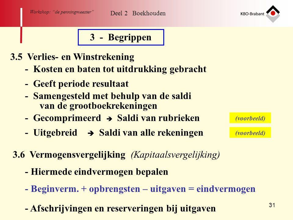 """31 Workshop: """"de penningmeester"""" Deel 2 Boekhouden 3 - Begrippen 3.5 Verlies- en Winstrekening - Kosten en baten tot uitdrukking gebracht - Samengeste"""