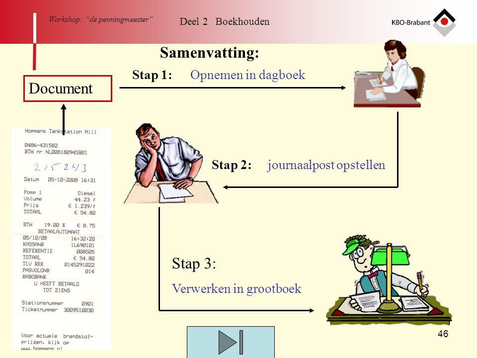 """46 Workshop: """"de penningmeester"""" Deel 2 Boekhouden Samenvatting: Document Stap 1: Opnemen in dagboek Stap 3: Verwerken in grootboek Stap 2: journaalpo"""