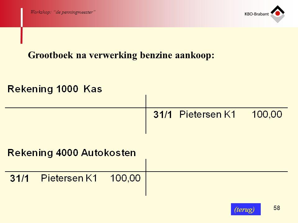 """58 Workshop: """"de penningmeester"""" Grootboek na verwerking benzine aankoop: (terug)"""
