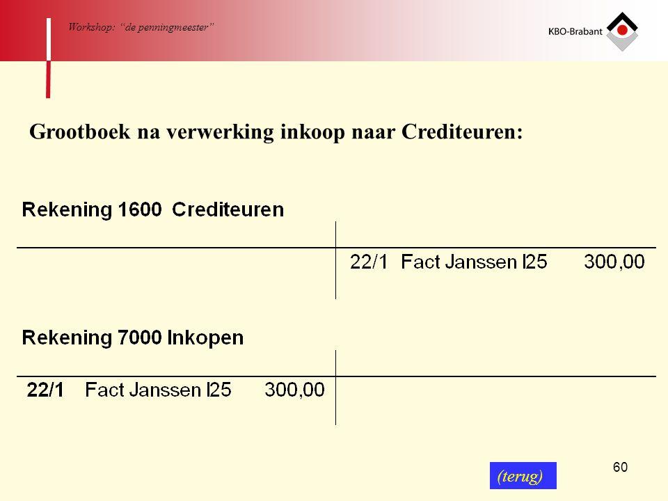 """60 Workshop: """"de penningmeester"""" Grootboek na verwerking inkoop naar Crediteuren: (terug)"""