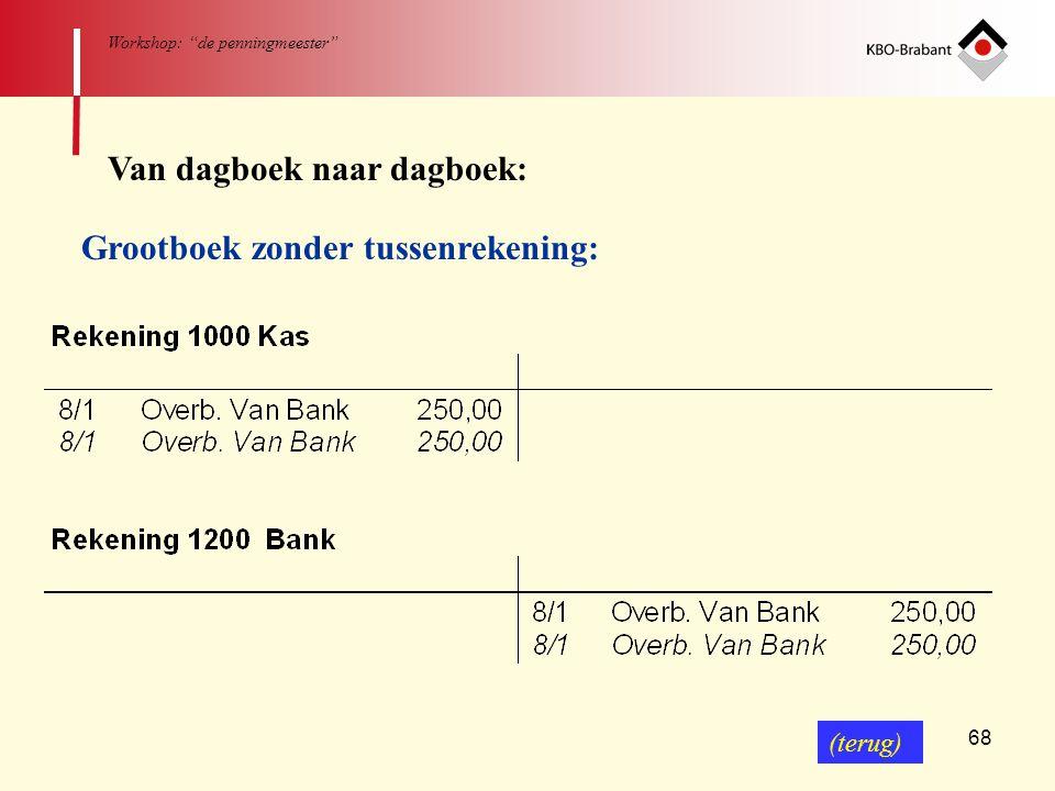"68 Workshop: ""de penningmeester"" Grootboek zonder tussenrekening: Van dagboek naar dagboek: (terug)"