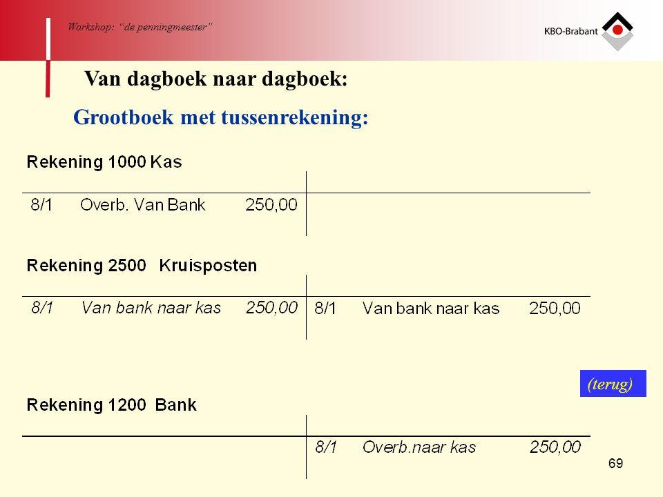 "69 Workshop: ""de penningmeester"" Van dagboek naar dagboek: Grootboek met tussenrekening: (terug)"