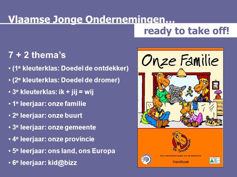 Vlaamse Jonge Ondernemingen… ready to take off! 7 + 2 thema's • (1 e kleuterklas: Doedel de ontdekker) • (2 e kleuterklas: Doedel de dromer) • 3 e kle