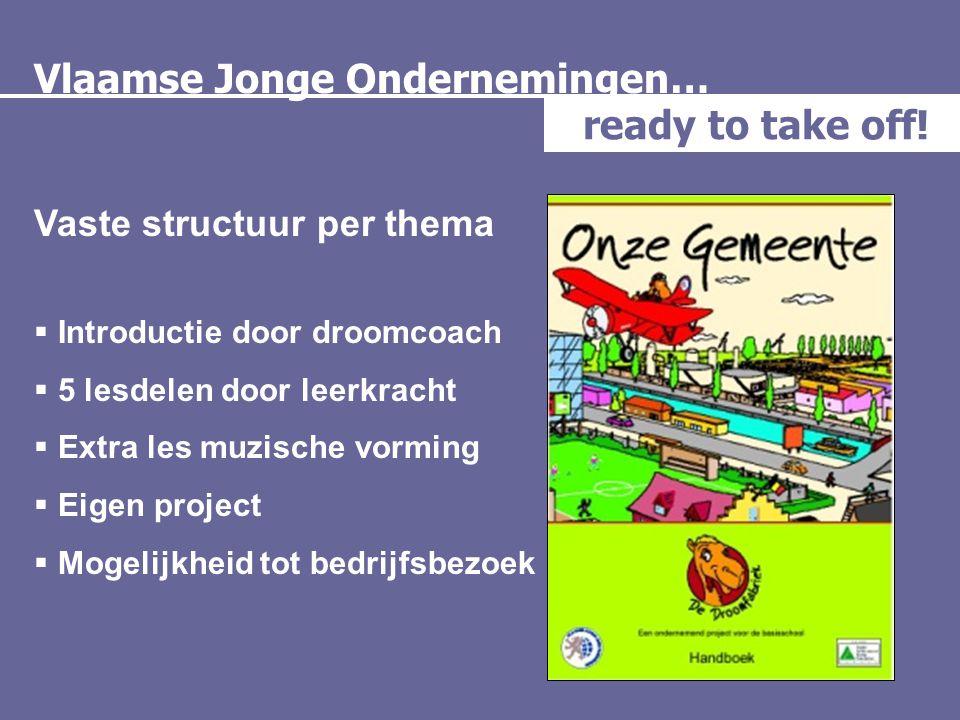 Vlaamse Jonge Ondernemingen… ready to take off! Vaste structuur per thema  Introductie door droomcoach  5 lesdelen door leerkracht  Extra les muzis