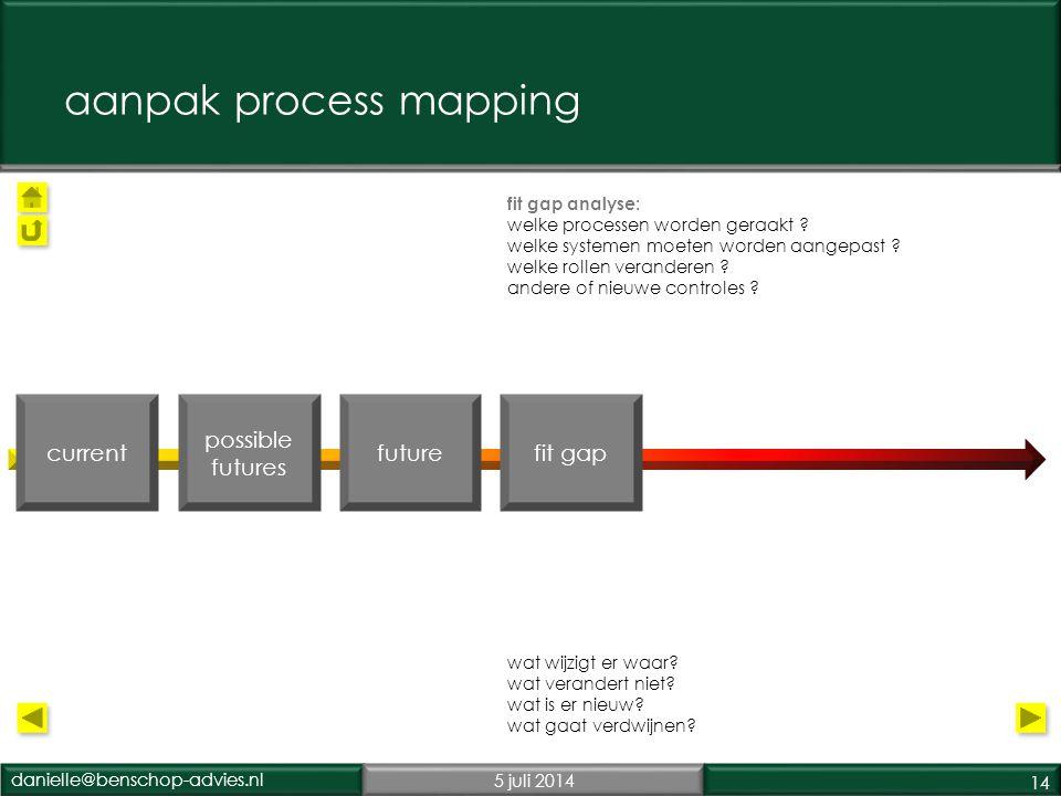 danielle@benschop-advies.nl5 juli 2014 14 fit gap analyse: welke processen worden geraakt .