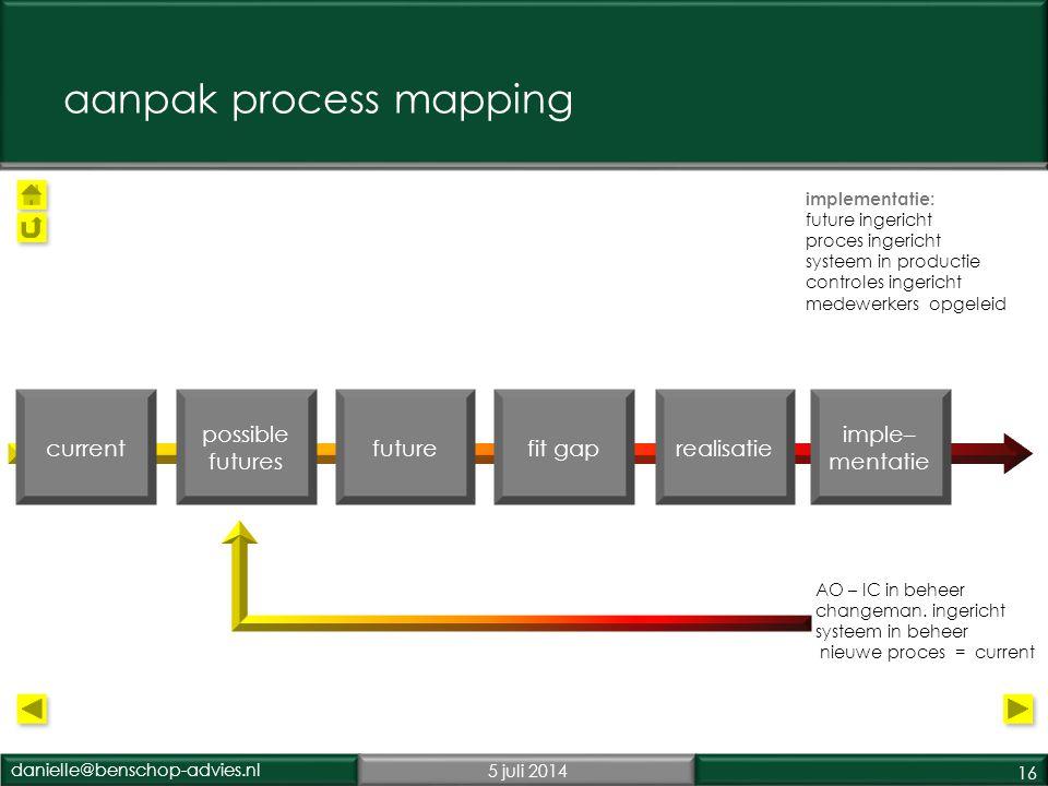 danielle@benschop-advies.nl5 juli 2014 16 implementatie: future ingericht proces ingericht systeem in productie controles ingericht medewerkers opgeleid AO – IC in beheer changeman.