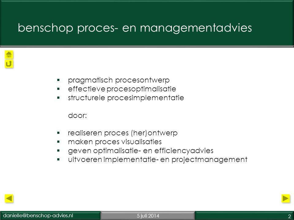 danielle@benschop-advies.nl5 juli 2014 23 process mapping & compliance  impact IT systemen is groot  daarom compliance: (extra) controles •noodzakelijk •wettelijk voorgeschreven.