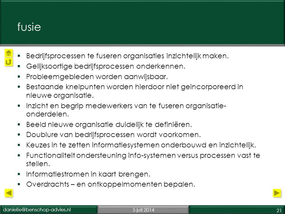 danielle@benschop-advies.nl5 juli 2014 21 fusie  Bedrijfsprocessen te fuseren organisaties inzichtelijk maken.