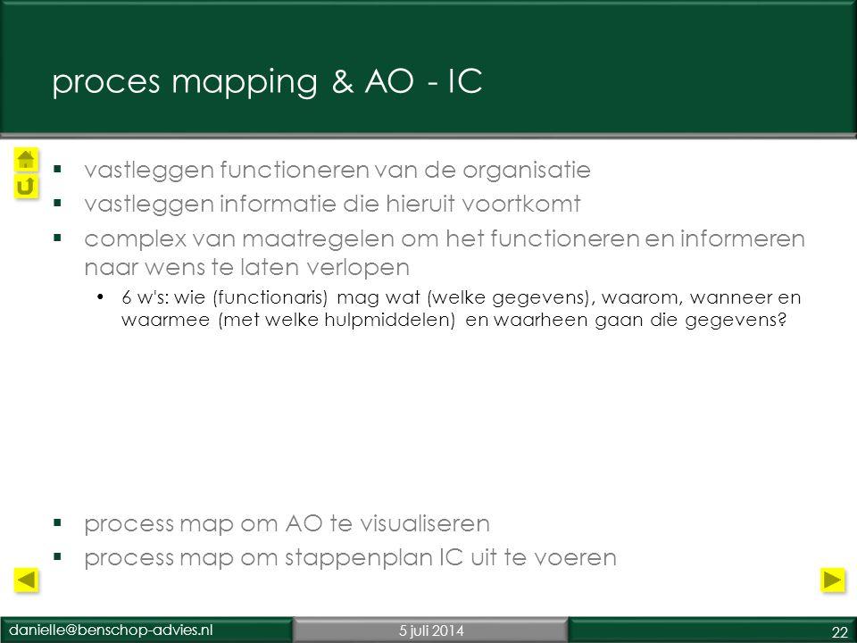 danielle@benschop-advies.nl5 juli 2014 22 proces mapping & AO - IC  vastleggen functioneren van de organisatie  vastleggen informatie die hieruit voortkomt  complex van maatregelen om het functioneren en informeren naar wens te laten verlopen •6 w s: wie (functionaris) mag wat (welke gegevens), waarom, wanneer en waarmee (met welke hulpmiddelen) en waarheen gaan die gegevens.