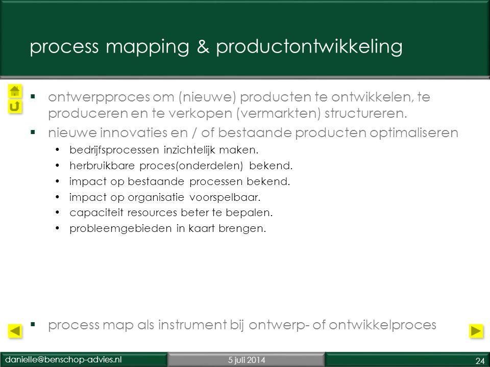 danielle@benschop-advies.nl5 juli 2014 24 process mapping & productontwikkeling  ontwerpproces om (nieuwe) producten te ontwikkelen, te produceren en te verkopen (vermarkten) structureren.
