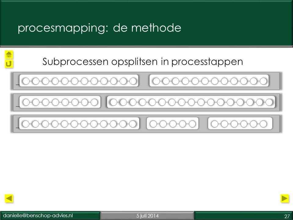 danielle@benschop-advies.nl5 juli 2014 27 Primair proces 1 Primair proces 2 Secundair proces Subprocessen opsplitsen in processtappen procesmapping: de methode