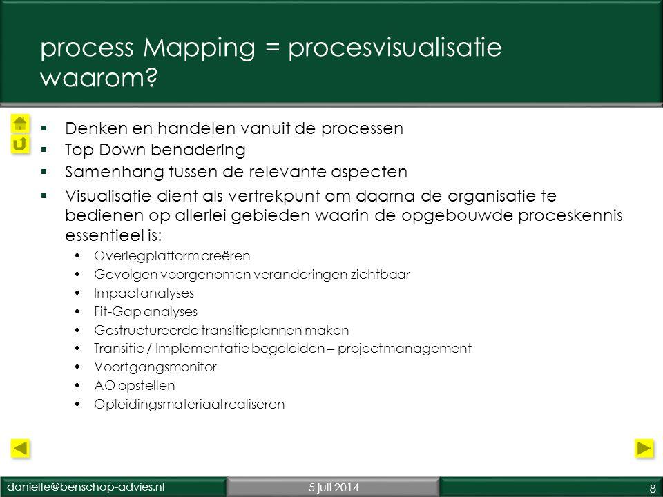danielle@benschop-advies.nl5 juli 2014 19 process map als communicatieplatform