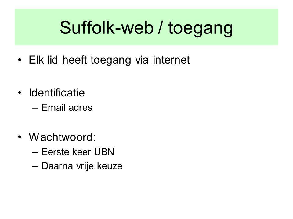 Suffolk-web / toegang •Elk lid heeft toegang via internet •Identificatie –Email adres •Wachtwoord: –Eerste keer UBN –Daarna vrije keuze