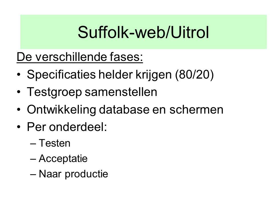 Su De verschillende fases: •Specificaties helder krijgen (80/20) •Testgroep samenstellen •Ontwikkeling database en schermen •Per onderdeel: –Testen –Acceptatie –Naar productie Suffolk-web/Uitrol