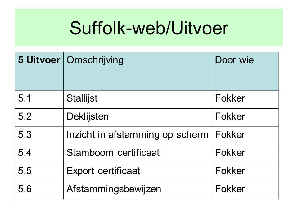 Suffolk-web/Uitvoer 5 UitvoerOmschrijvingDoor wie 5.1StallijstFokker 5.2DeklijstenFokker 5.3Inzicht in afstamming op schermFokker 5.4Stamboom certificaatFokker 5.5Export certificaatFokker 5.6AfstammingsbewijzenFokker