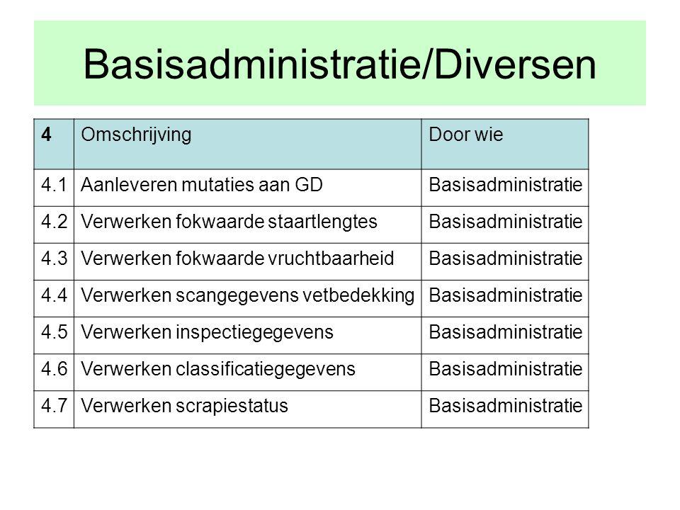 Basisadministratie/Diversen 4OmschrijvingDoor wie 4.1Aanleveren mutaties aan GDBasisadministratie 4.2Verwerken fokwaarde staartlengtesBasisadministratie 4.3Verwerken fokwaarde vruchtbaarheidBasisadministratie 4.4Verwerken scangegevens vetbedekkingBasisadministratie 4.5Verwerken inspectiegegevensBasisadministratie 4.6Verwerken classificatiegegevensBasisadministratie 4.7Verwerken scrapiestatusBasisadministratie