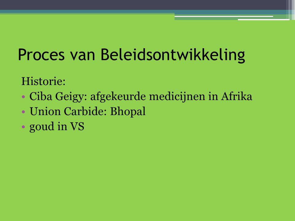 Proces van Beleidsontwikkeling Historie: •Ciba Geigy: afgekeurde medicijnen in Afrika •Union Carbide: Bhopal •goud in VS