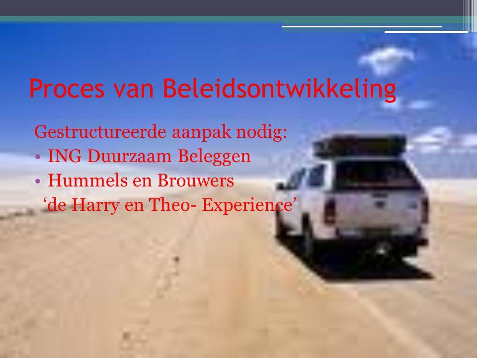 Proces van Beleidsontwikkeling Gestructureerde aanpak nodig: •ING Duurzaam Beleggen •Hummels en Brouwers 'de Harry en Theo- Experience'