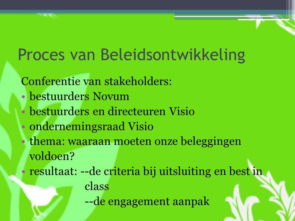Proces van Beleidsontwikkeling Conferentie van stakeholders: •bestuurders Novum •bestuurders en directeuren Visio •ondernemingsraad Visio •thema: waaraan moeten onze beleggingen voldoen.