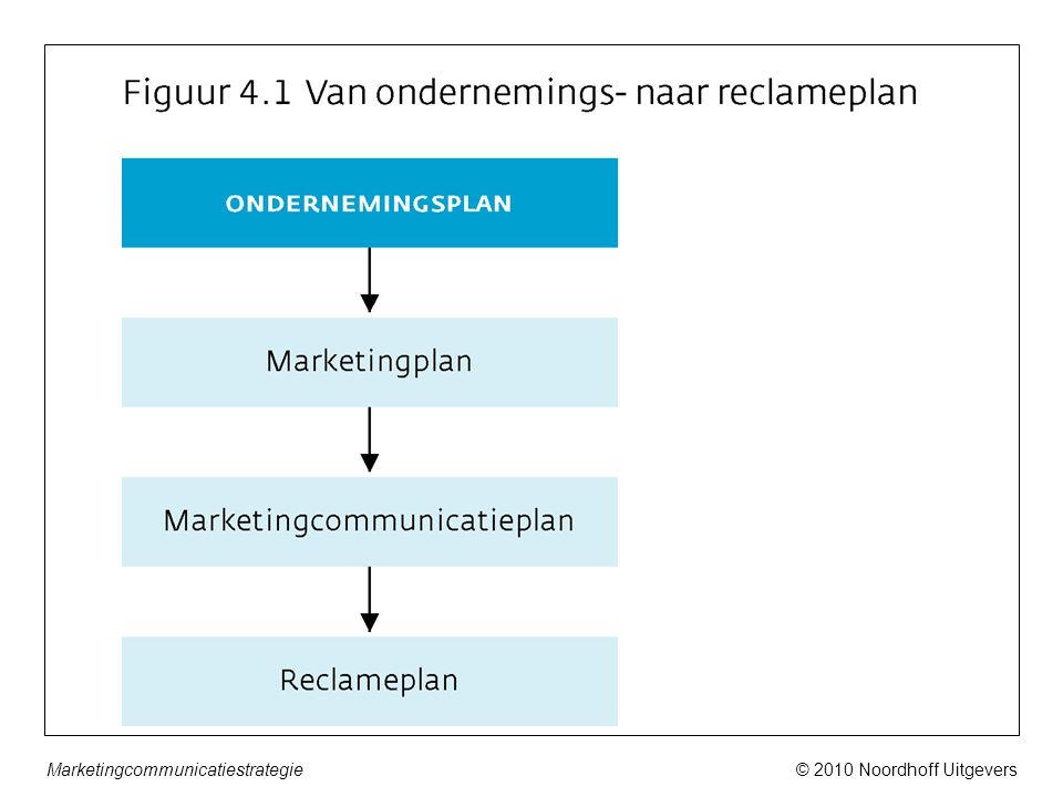 © 2010 Noordhoff UitgeversMarketingcommunicatiestrategie © 2010 Noordhoff Uitgevers bv, Groningen/Houten Communicatie Handboek 33