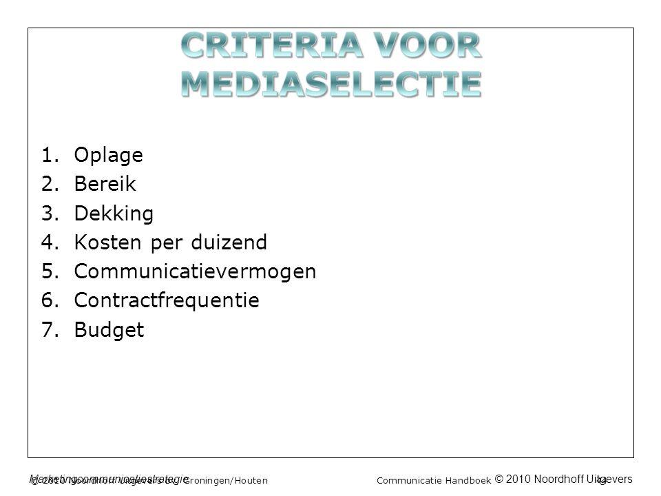 © 2010 Noordhoff UitgeversMarketingcommunicatiestrategie 1.Oplage 2.Bereik 3.Dekking 4.Kosten per duizend 5.Communicatievermogen 6.Contractfrequentie