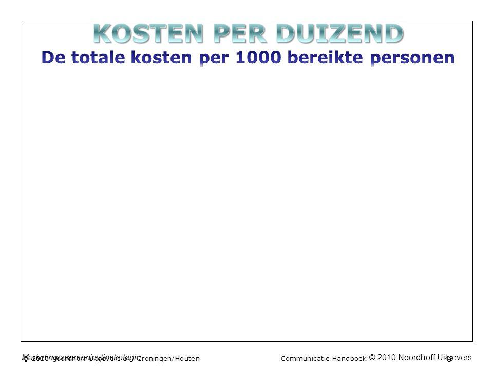 © 2010 Noordhoff UitgeversMarketingcommunicatiestrategie © 2010 Noordhoff Uitgevers bv, Groningen/Houten Communicatie Handboek 48