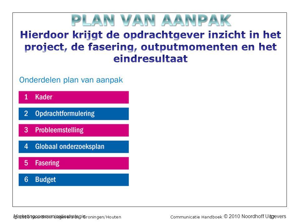 © 2010 Noordhoff UitgeversMarketingcommunicatiestrategie © 2010 Noordhoff Uitgevers bv, Groningen/Houten Communicatie Handboek 57
