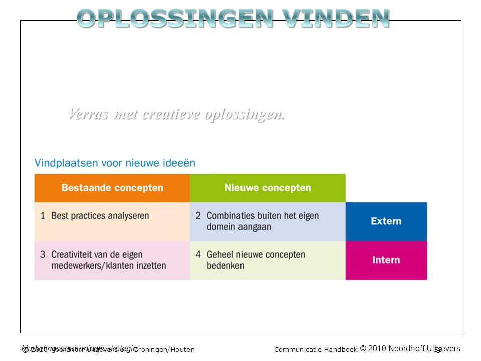 © 2010 Noordhoff UitgeversMarketingcommunicatiestrategie © 2010 Noordhoff Uitgevers bv, Groningen/Houten Communicatie Handboek 58 Verras met creatieve oplossingen.
