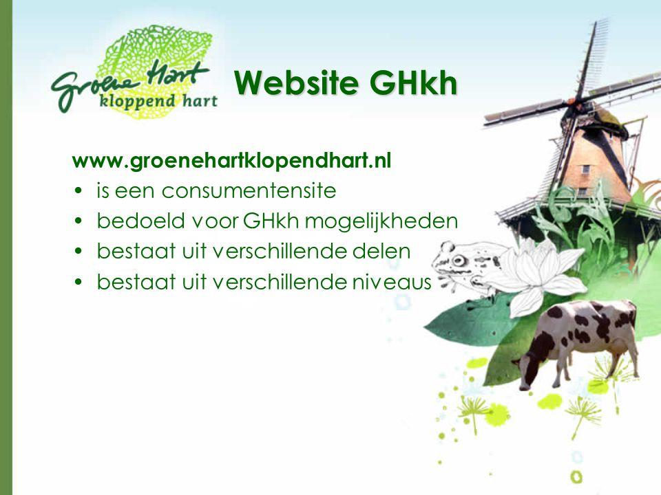 Website GHkh www.groenehartklopendhart.nl •is een consumentensite •bedoeld voor GHkh mogelijkheden •bestaat uit verschillende delen •bestaat uit verschillende niveaus