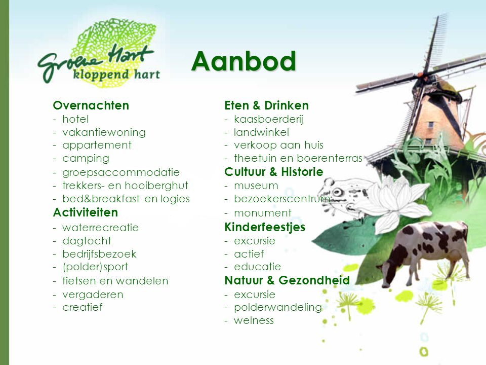Itempublisher Deelnemerspagina's kunnen gewijzigd een aangevuld worden •via www.groenehartkloppendhart.nl/ ip •met eigen inlognaam en wachtwoord •mogelijkheid tot wijziging: - eigen (bedrijfs)gegevens - foto's - activiteitenaanbod