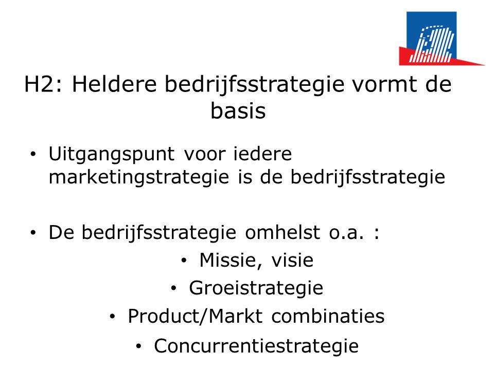 H2: Heldere bedrijfsstrategie vormt de basis • Uitgangspunt voor iedere marketingstrategie is de bedrijfsstrategie • De bedrijfsstrategie omhelst o.a.