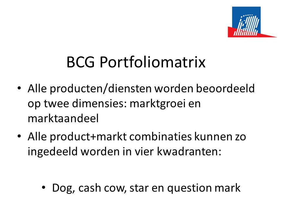 BCG Portfoliomatrix • Alle producten/diensten worden beoordeeld op twee dimensies: marktgroei en marktaandeel • Alle product+markt combinaties kunnen