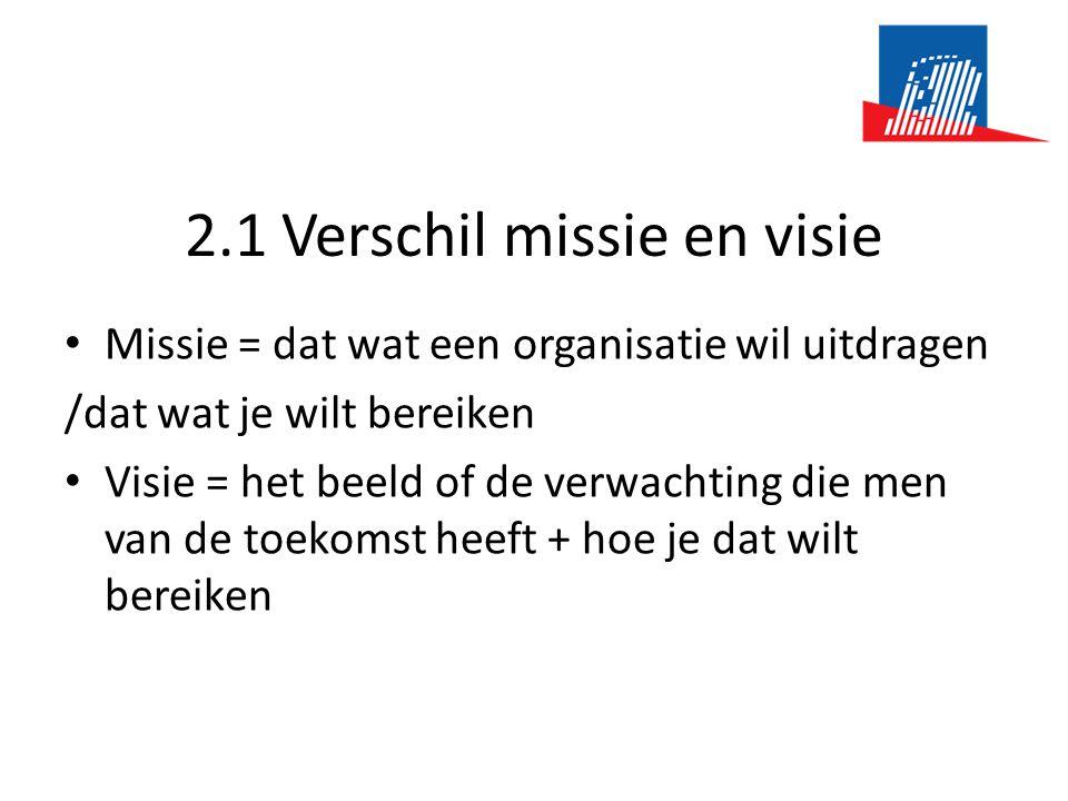2.1 Verschil missie en visie • Missie = dat wat een organisatie wil uitdragen /dat wat je wilt bereiken • Visie = het beeld of de verwachting die men van de toekomst heeft + hoe je dat wilt bereiken