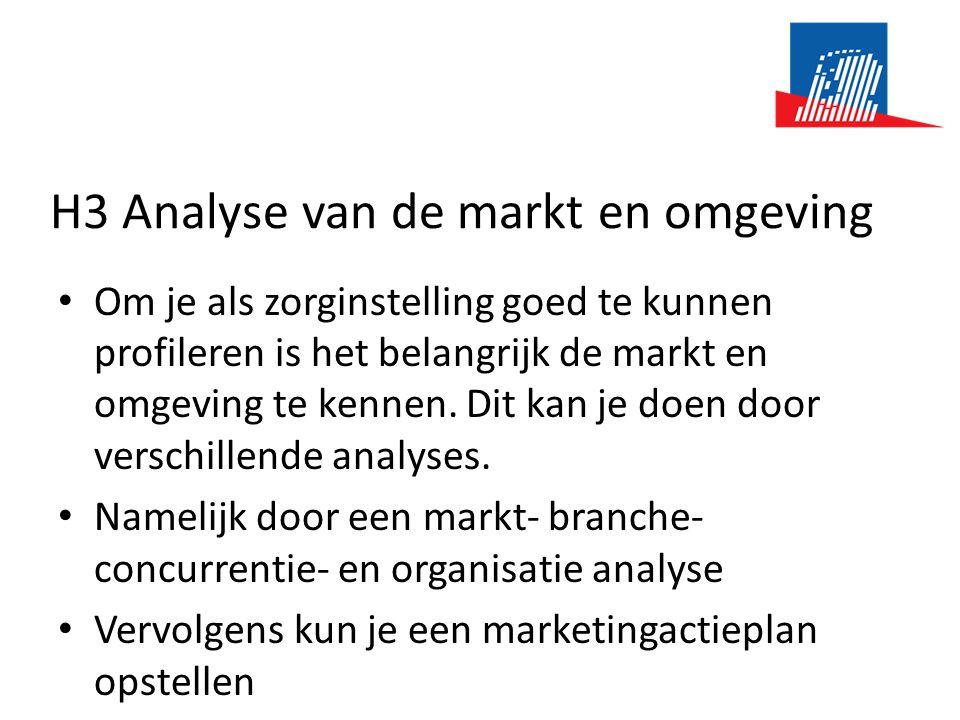 H3 Analyse van de markt en omgeving • Om je als zorginstelling goed te kunnen profileren is het belangrijk de markt en omgeving te kennen. Dit kan je
