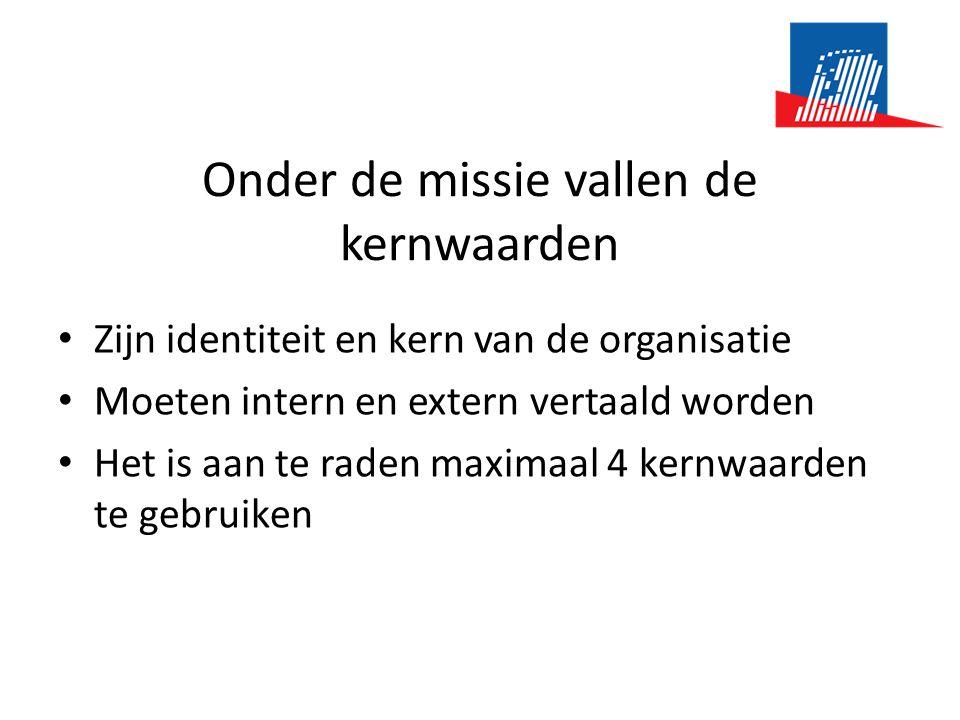 Onder de missie vallen de kernwaarden • Zijn identiteit en kern van de organisatie • Moeten intern en extern vertaald worden • Het is aan te raden max