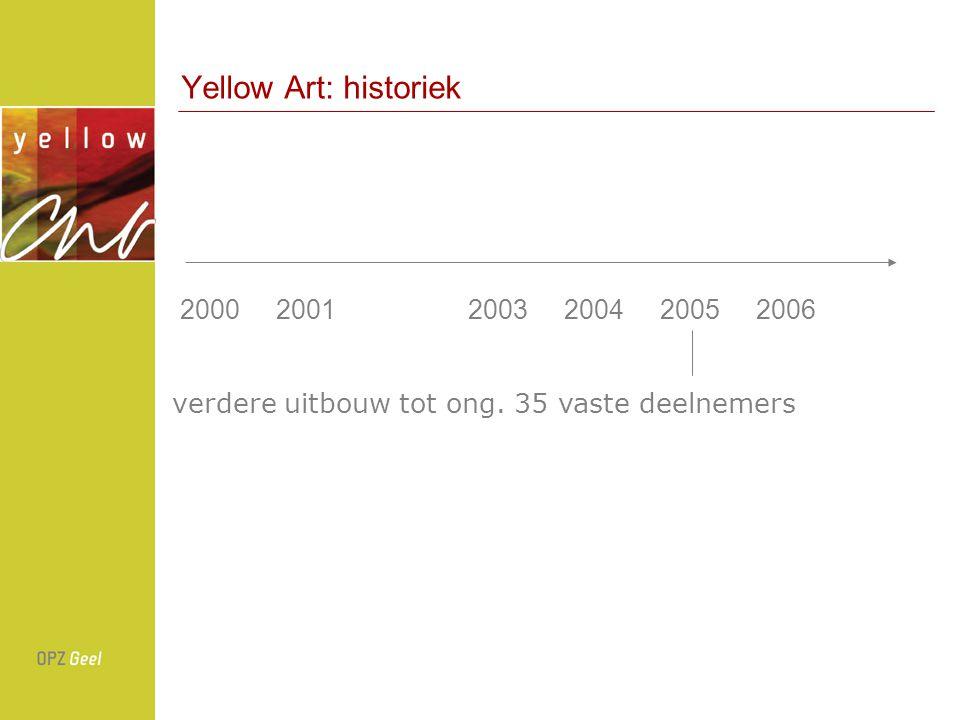 Yellow Art: historiek 200020012003200420052006 verdere uitbouw tot ong. 35 vaste deelnemers