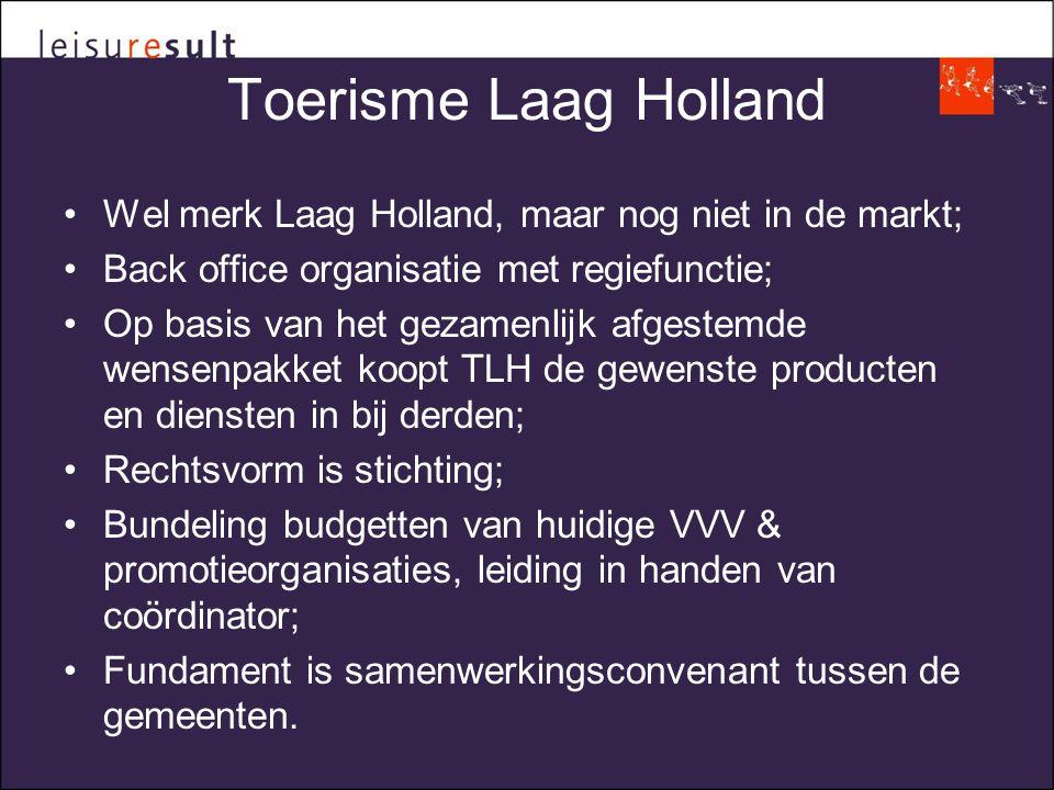 Toerisme Laag Holland •Wel merk Laag Holland, maar nog niet in de markt; •Back office organisatie met regiefunctie; •Op basis van het gezamenlijk afgestemde wensenpakket koopt TLH de gewenste producten en diensten in bij derden; •Rechtsvorm is stichting; •Bundeling budgetten van huidige VVV & promotieorganisaties, leiding in handen van coördinator; •Fundament is samenwerkingsconvenant tussen de gemeenten.
