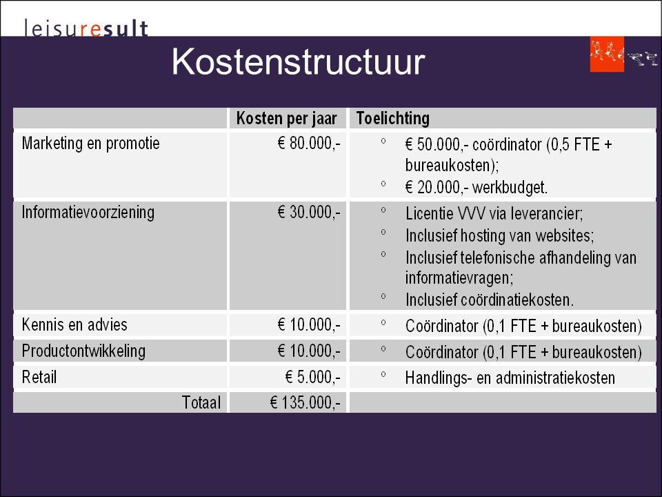 Kostenstructuur