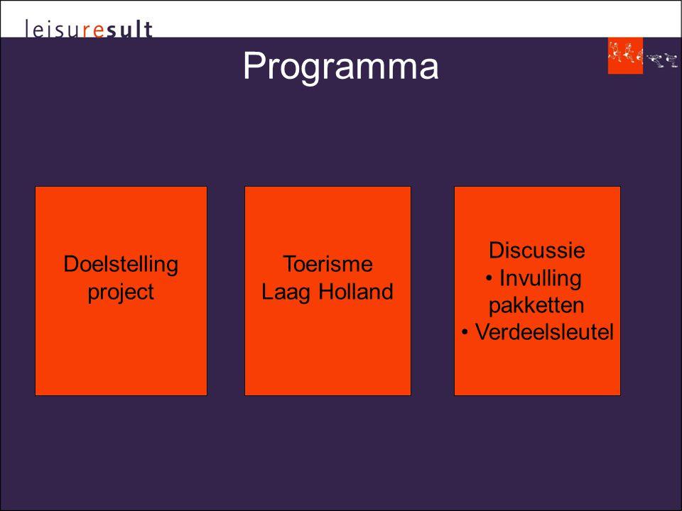 Programma Toerisme Laag Holland Discussie • Invulling pakketten • Verdeelsleutel Doelstelling project