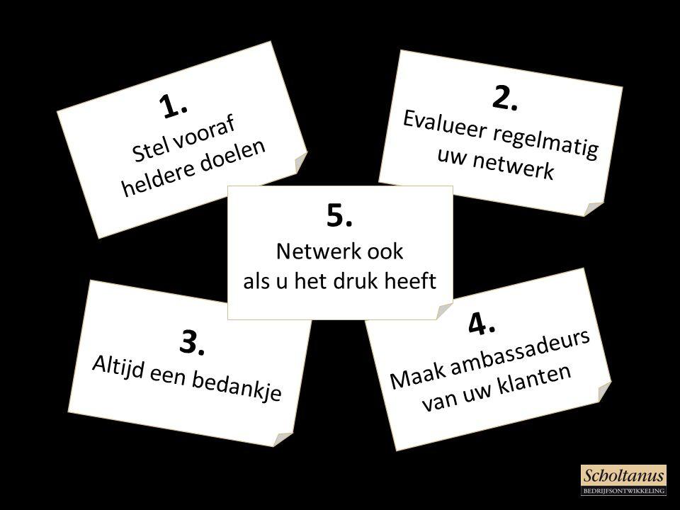 1.Stel vooraf heldere doelen 2. Evalueer regelmatig uw netwerk 3.