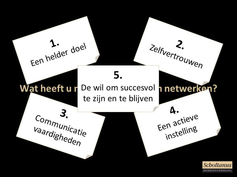 Wat heeft u nodig om te kunnen netwerken.1. Een helder doel 3.