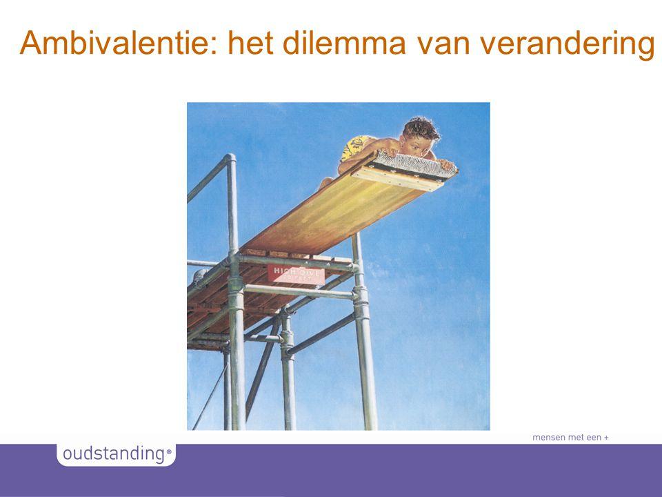 © 2011 SINKSENS|XCHANGE Ambivalentie: het dilemma van verandering