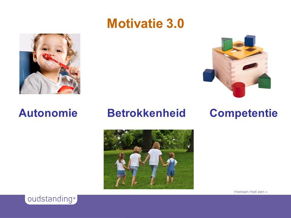 Motivatie 3.0 Autonomie CompetentieBetrokkenheid